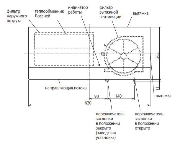 Инструкция по монтажу Lossney
